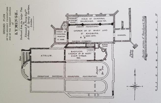 Canon Jenkins Plan of the church 1875